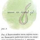 Швы, используемые в традиционной славянской вышивке