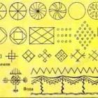 Какие символы - где использовать