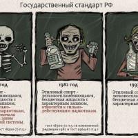Славянские мотиваторы